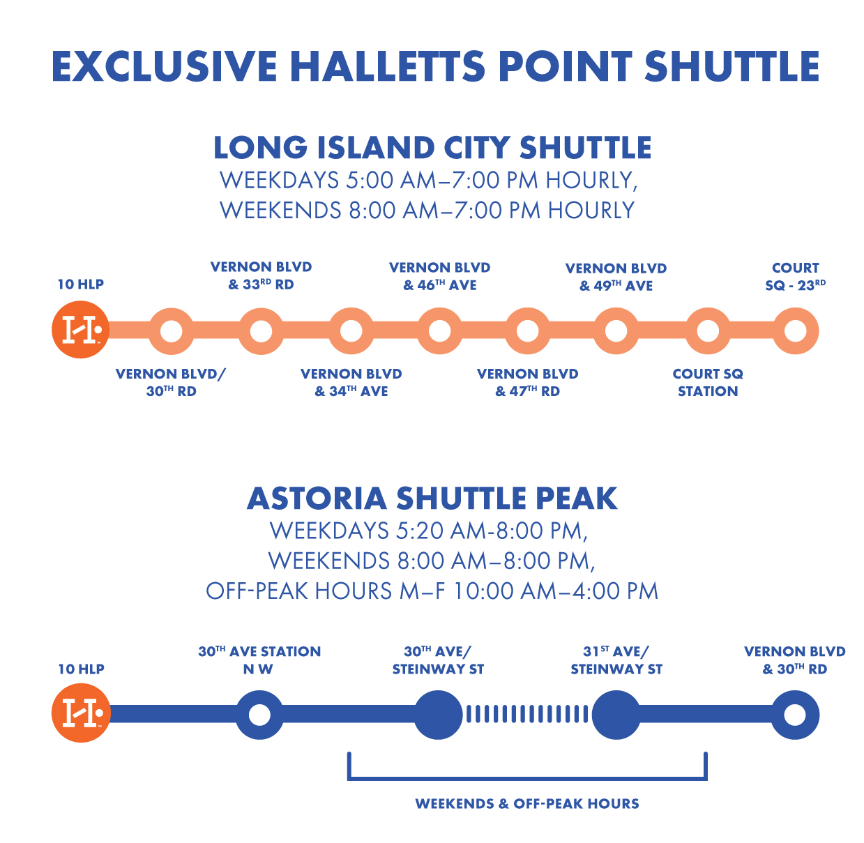 Long Island Shuttle Map Key